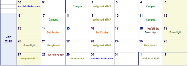 I will do these workouts ... or else I have to fess up